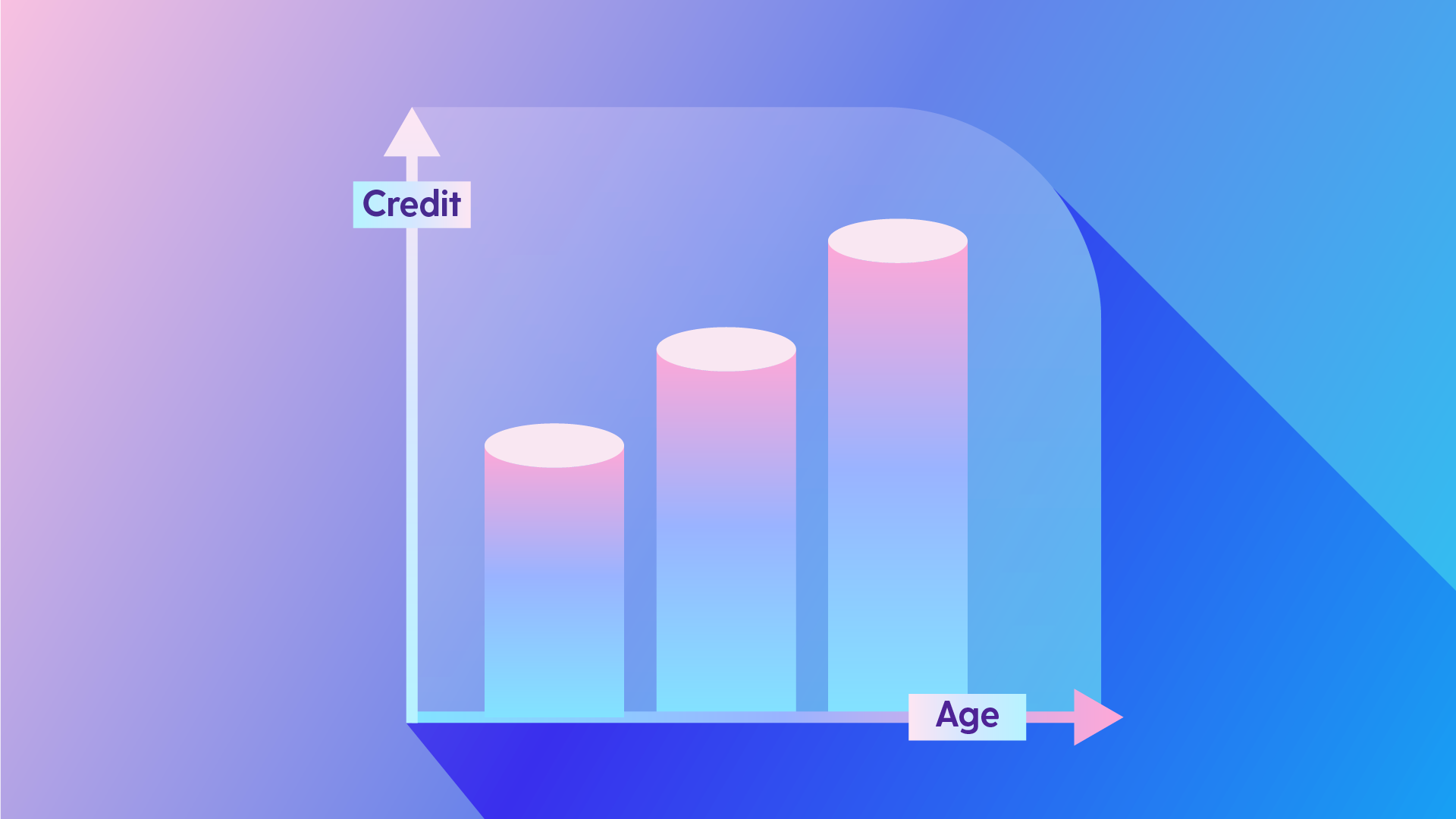 average-credit-score-how-do-you-compare
